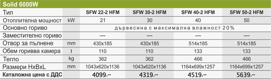 1tablica_solid-6000W-2018